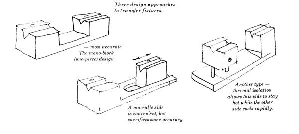 Ultra Tec - Technical Notes